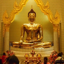 Theravada Buddhism | Introduction