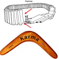 Law of Kamma